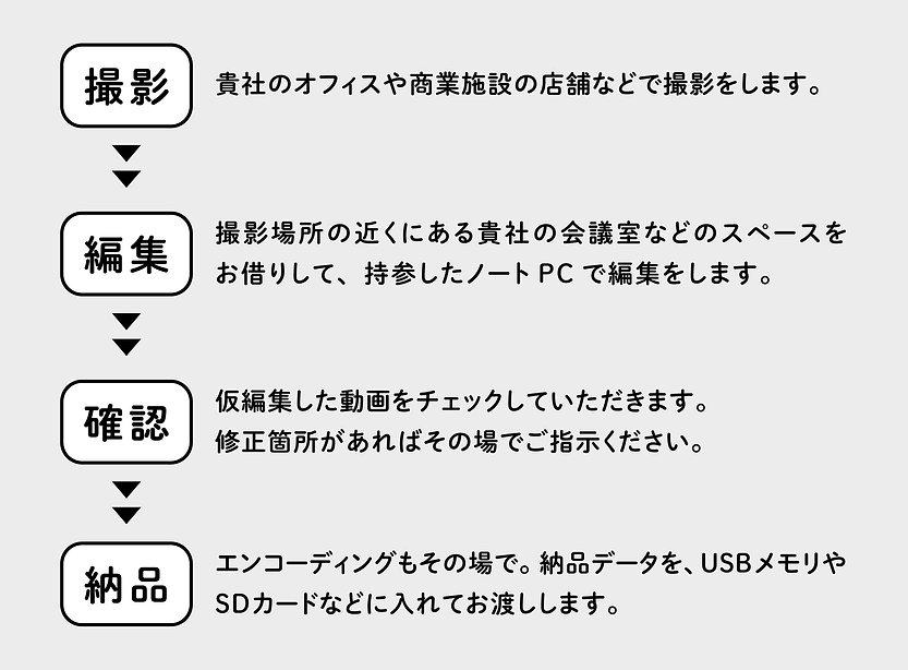 0動画即納パック01.jpg