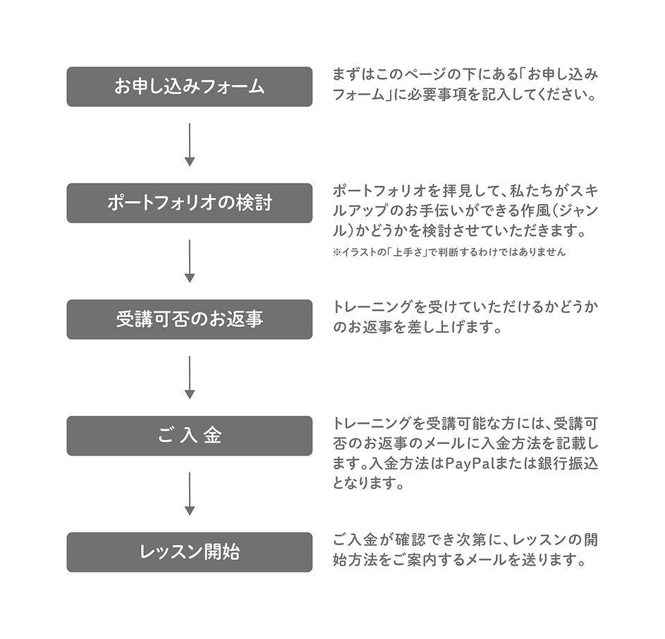 06_お申し込み方法-01.jpg