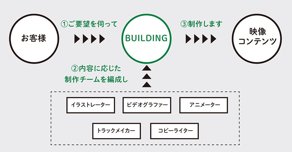 映像制作TOP1.jpg