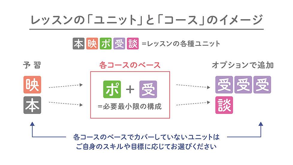 01_レッスンの構成のイメージ-01.jpg