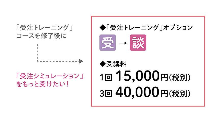 05_受注トレーニングオプション-01.jpg