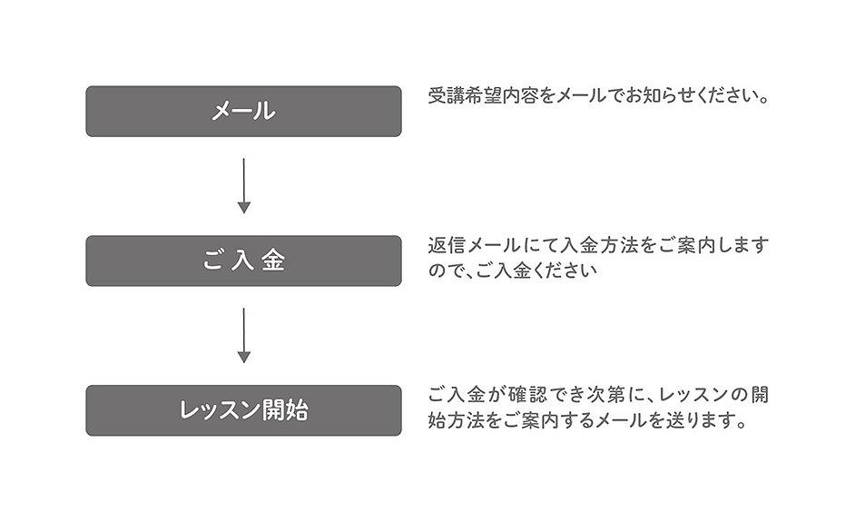 07_お申し込み方法_修了生-01.jpg