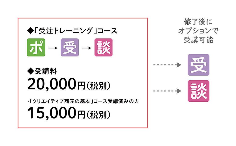 04_受注トレーニング-01.jpg
