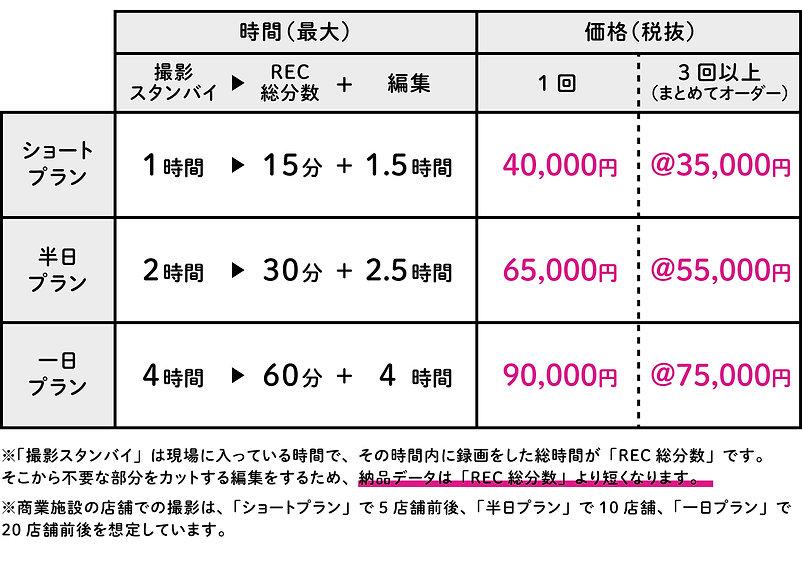 動画即納パック_価格表.jpg