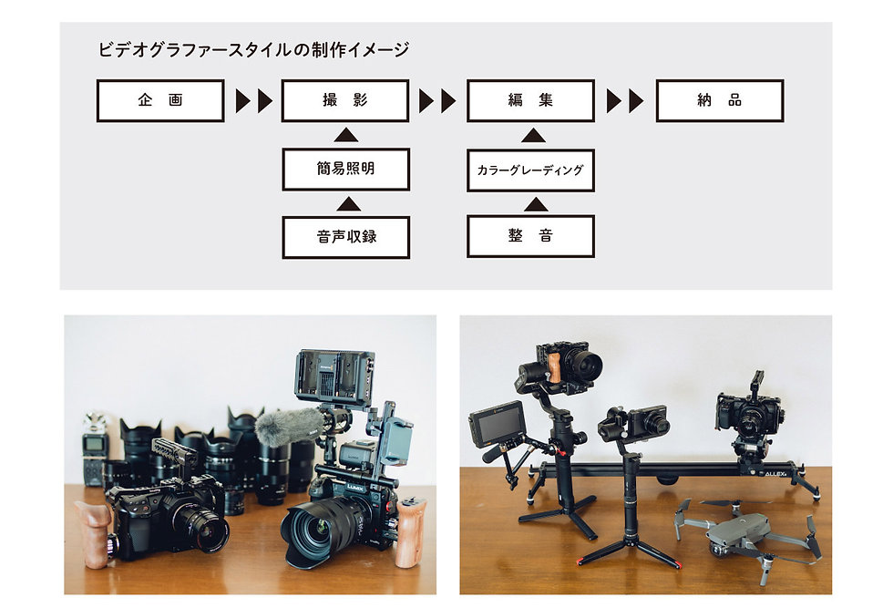 movie-production-02.jpg