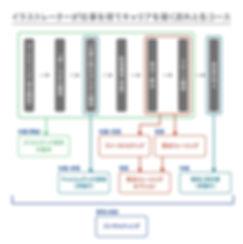00_コースの概要-01.jpg