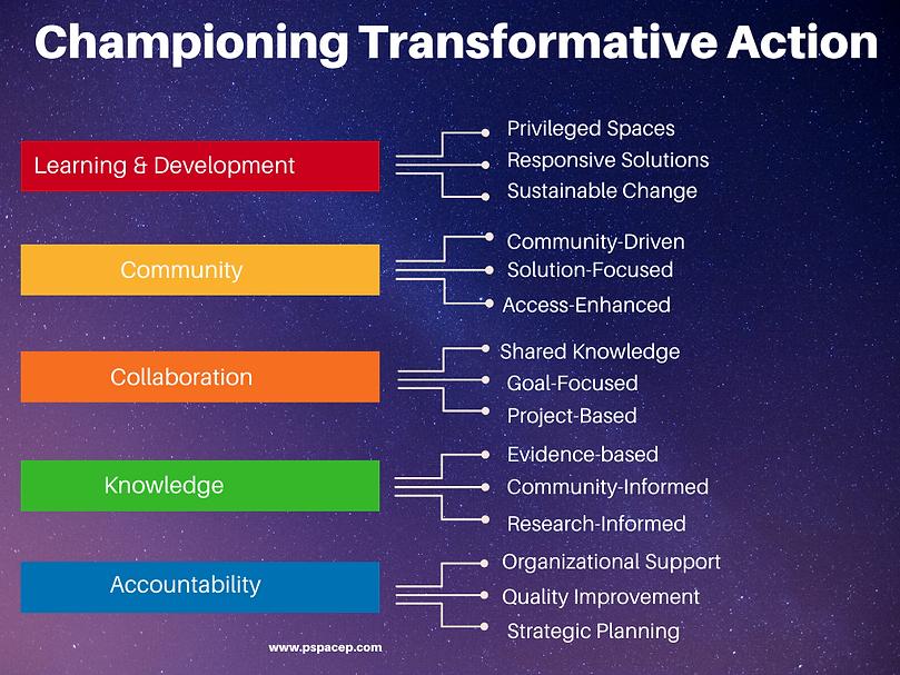 Championing Transformative Action-2.png