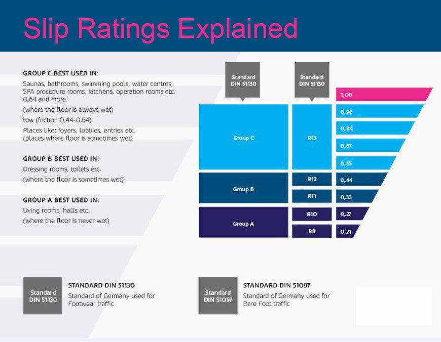 Slip-Ratings-870x676.jpg