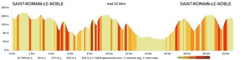profil trail 22.6kms.jpeg