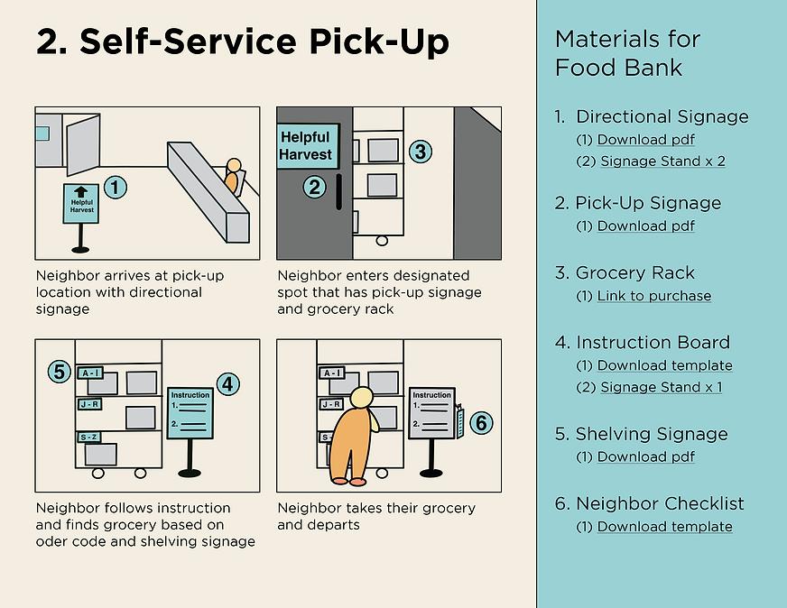 2. Pickup Partner Self-Service.png
