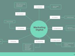Cómo diseñar una estrategia exitosa de marketing digital en 8 pasos