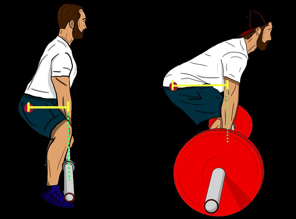 Bras de levier deadlift conventionnel versus sumo deadlift