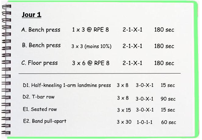 Exemple d'entraînement de style powerbuilding
