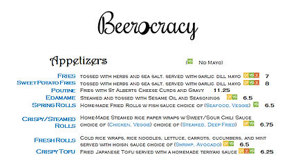 Beerocracy Food Menu
