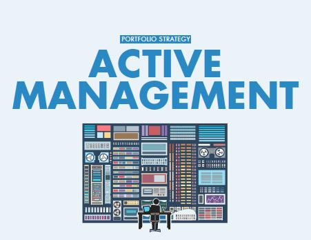 Active Management, Active Portfolio Management, portfolio management strategy