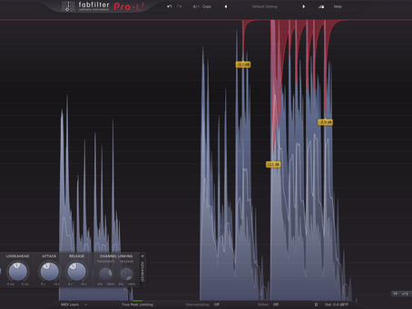 Audio Limiters
