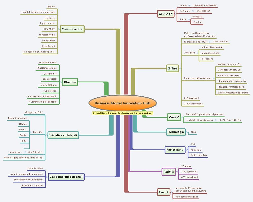 business-model-innovation-hub-bhqgi-1264967856040.jpg