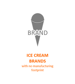 Our CLIENTS - Brands - No Border.png