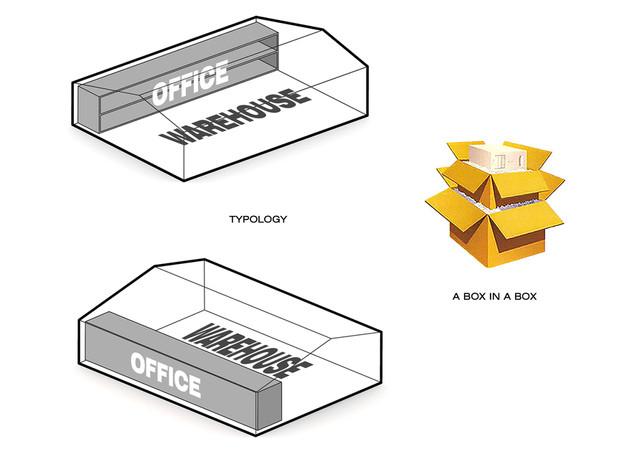 System Warehouse Olgooco 021-Form.jpg
