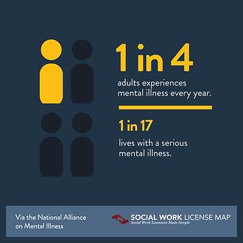Mental-Illness-Prevalence-in-Adults.jpg