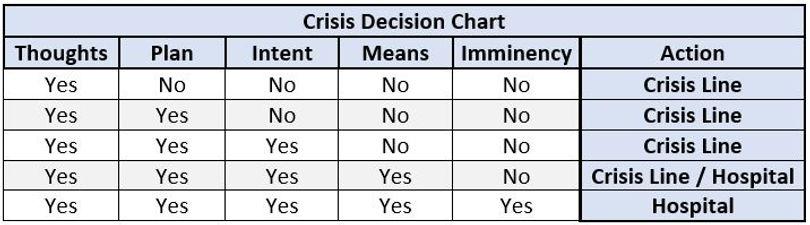 Crisis Table.JPG