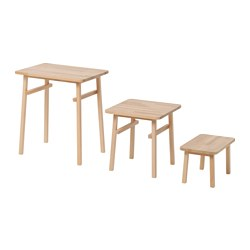 Tables gigognes - Ypperlig - Ikea