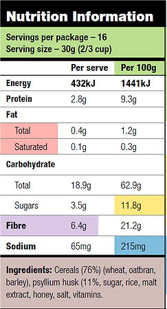 Nutrition panel.png