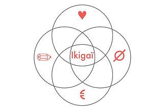 MethodeIkigai.001.jpeg