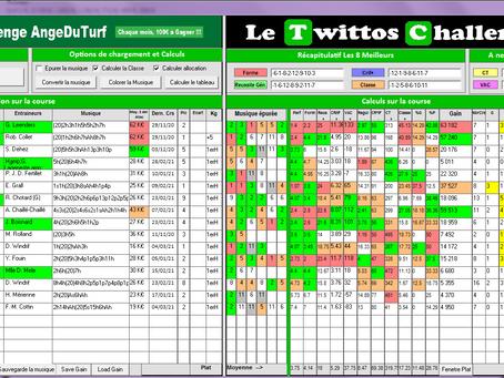 Tableau Stat Quinté+ 13/03/21