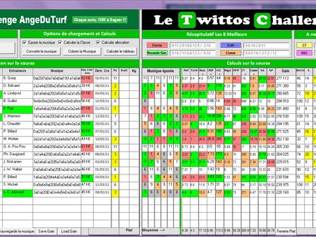 Tableau Stat Quinté+ 19/03/21