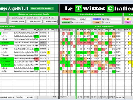 Tableau Stat Quinté+ 08/03/21