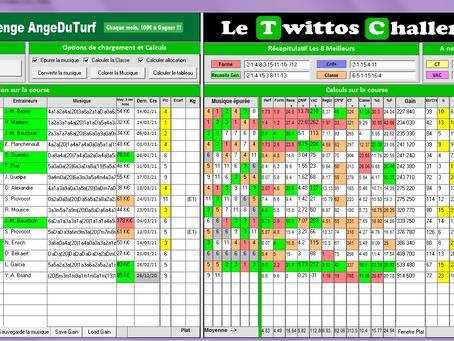 Tableau Stat Quinté+ 31/03/21