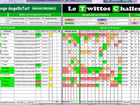 Tableau stat Quinté+ 17/03/21