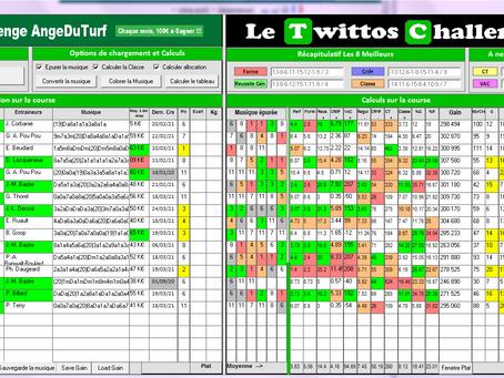 Tableau Stat Quinté+ 02/04/21