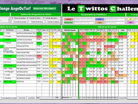 Tableau Stat Quinté+ 29/03/21