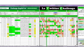 Tableau Stat. Quinté+ 23/04/21