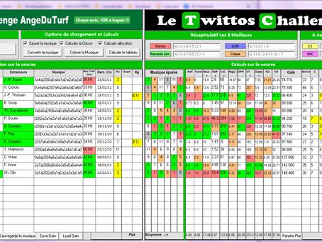 Tableau Stat  Quinté+ 18/03/21