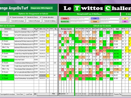 Tableau Stat- Quinté+ 11/04/2021