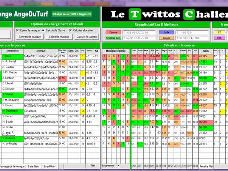 Tableau Stat Quinté+ 14/03/21