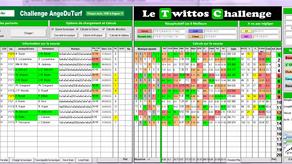 Tableau Stat. Quinté+ 24/04/21