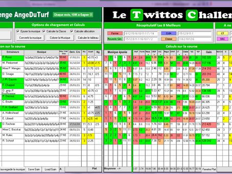 Tableaux Stat. Quinté+ 16/03/21