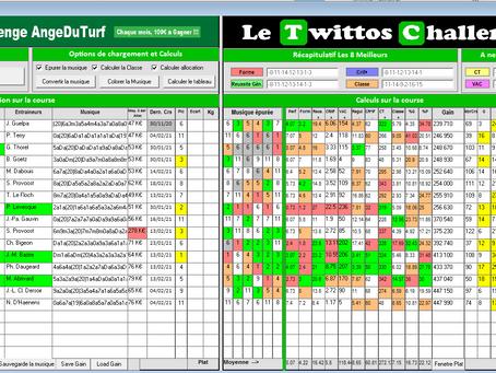 Tableau Stat Quinté+ 23/02/21
