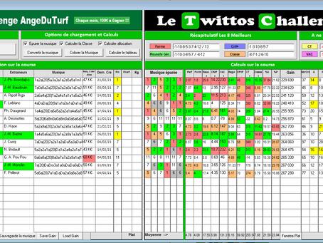 Tableau Stat Quinté+ 06/03/21