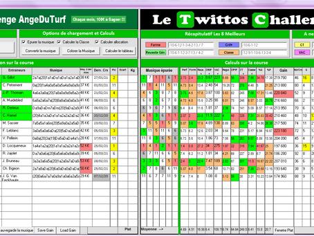 Tableau Stat. Quinté+ 12/03/21