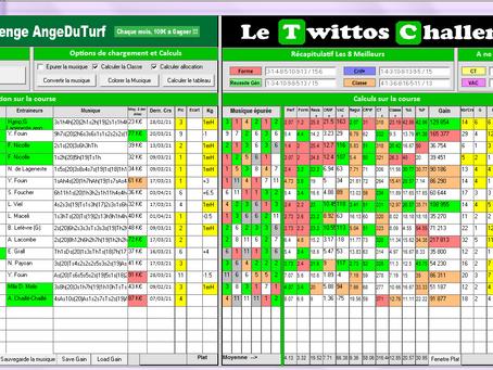 Tableau Stat Quinté + 12/04/2021