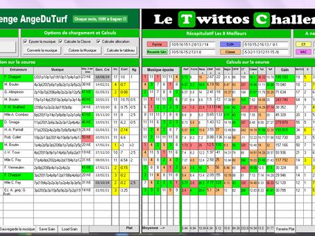 Tableau Stat Quinté+ 21/03/21