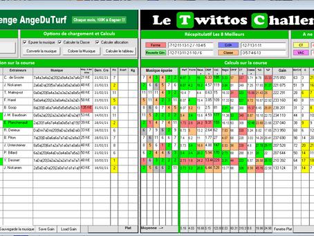 Tableau Stats Quinté+ 03/03/21