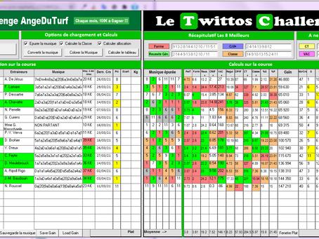 Tableau Stat. Quinté+ 09/04/21
