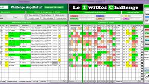 Tableau Stats. Quinté+ 09/05/21