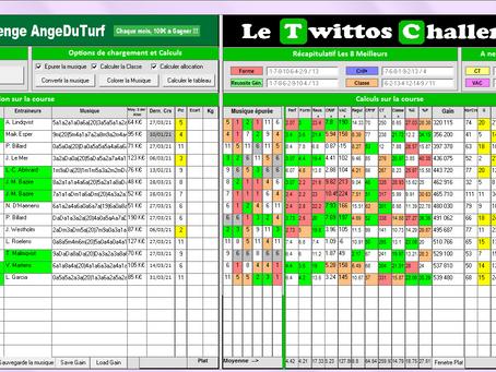 Tableau Stat.  Quinté+ 10/04/21